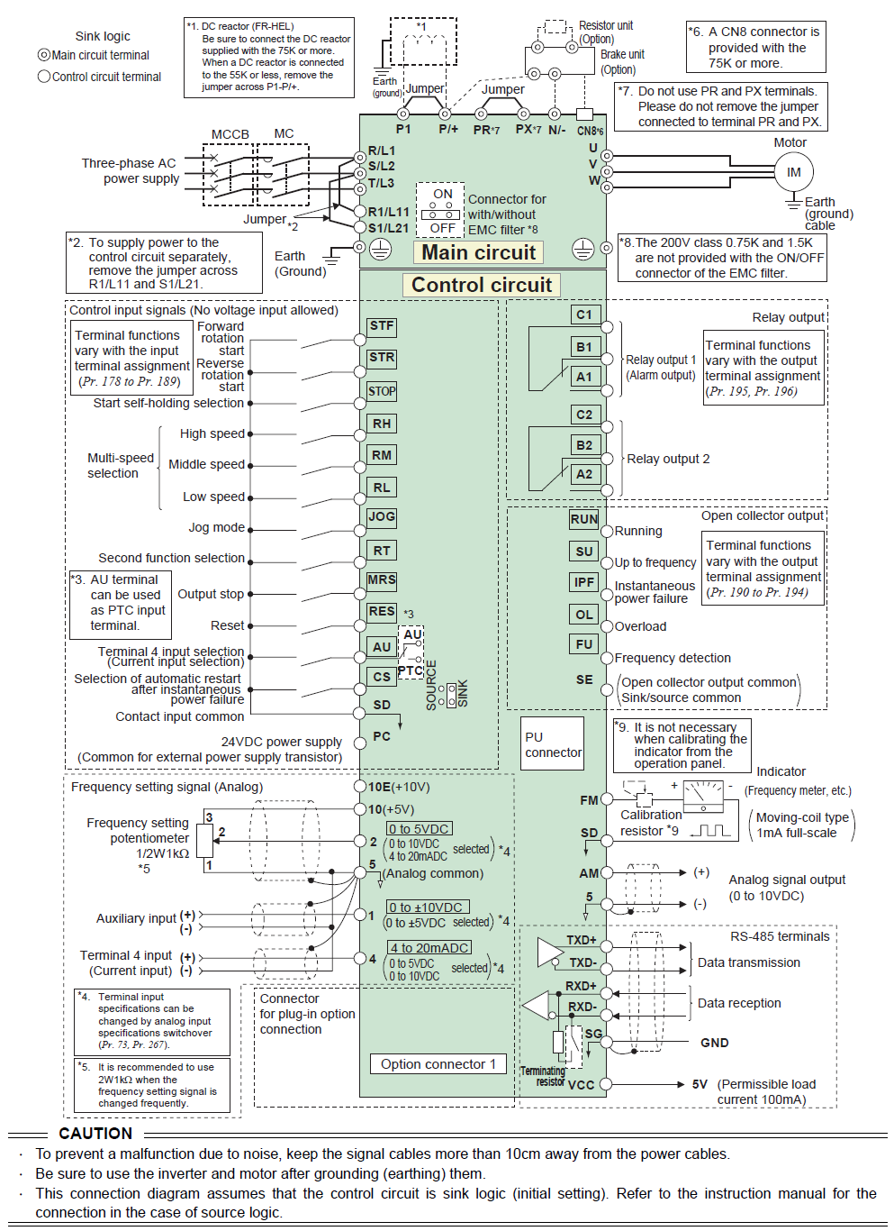 Biến tần Mitsubishi FR-F740-280K