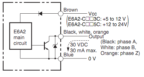 Encoder Omron E6A2-CWZ3E 360P/R 0.5M
