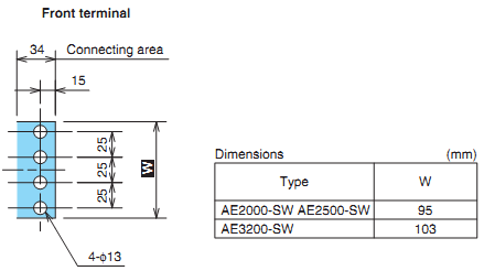 ACB Mitsubishi AE2500-SW-4P-2500A-85kA Drawout