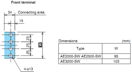 ACB Mitsubishi AE3200-SW-3P-3200A-85kA Drawout